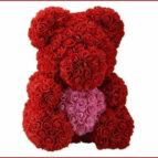 Beware of Sites Selling The Rose Bear Valentines Gift